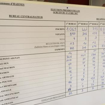 Elections : résultats des présidentielles à Haisnes